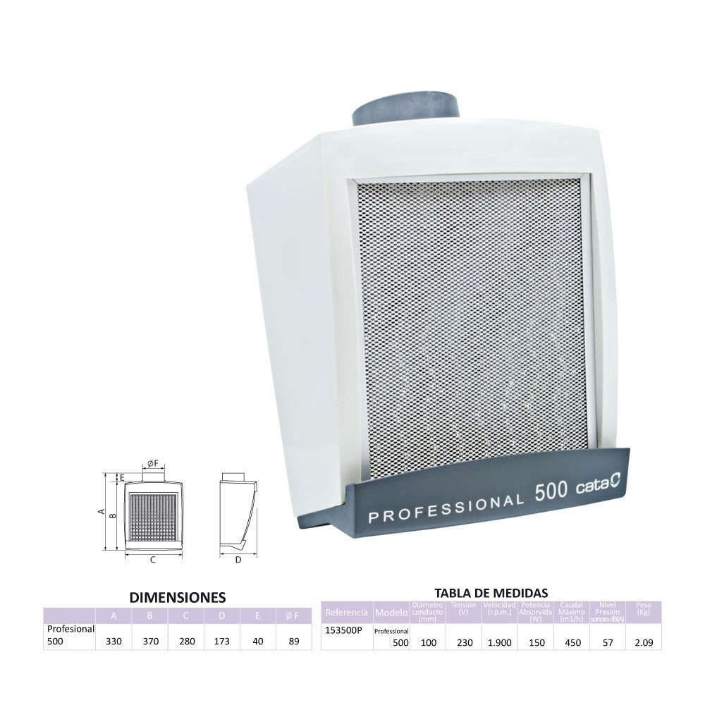 Hermoso estractor cocina fotos extractor de cocina chun - Extractor aire cocina ...